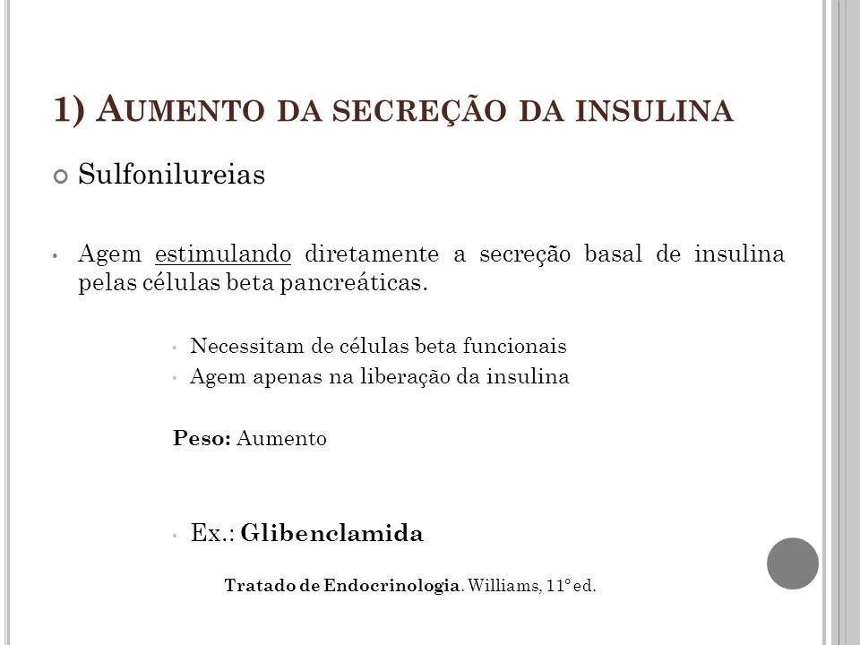 1) Aumento da secreção da insulina