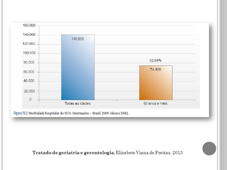 Tratado de geriatria e gerontologia. Elizabete Viana de Freitas, 2013