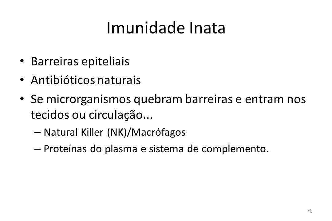 Imunidade Inata Barreiras epiteliais Antibióticos naturais