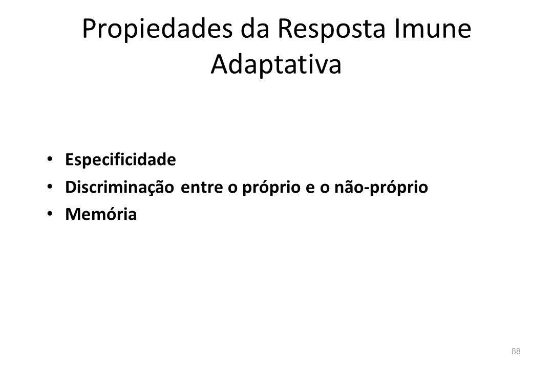 Propiedades da Resposta Imune Adaptativa
