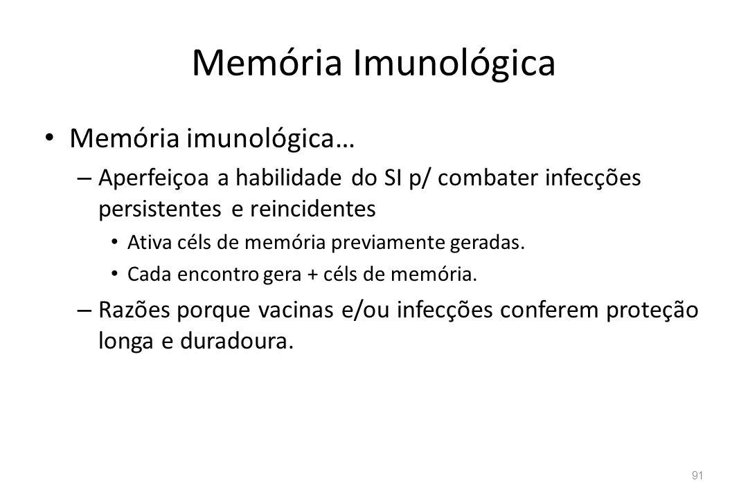 Memória Imunológica Memória imunológica…