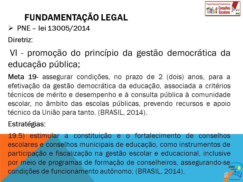 FUNDAMENTAÇÃO LEGAL PNE – lei 13005/2014 Diretriz: