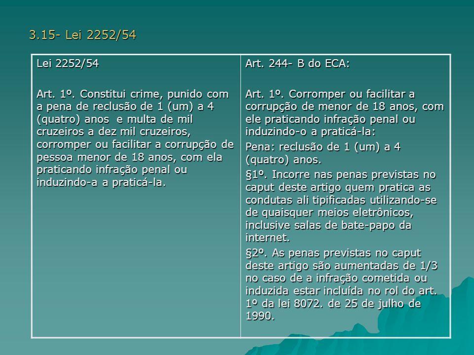 3.15- Lei 2252/54 Lei 2252/54.