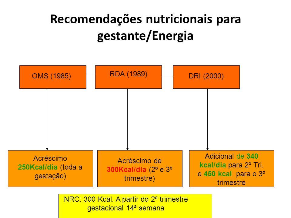 Recomendações nutricionais para gestante/Energia