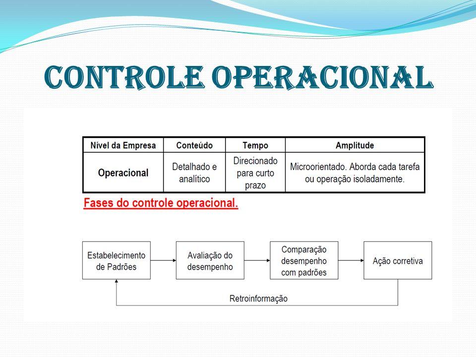 Controle operacional
