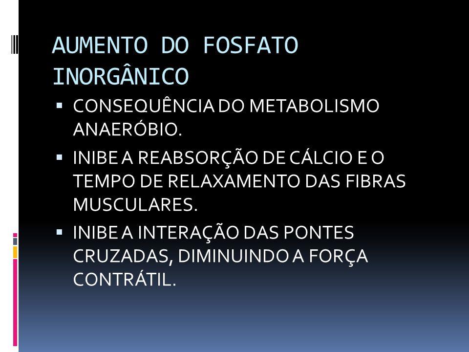 AUMENTO DO FOSFATO INORGÂNICO