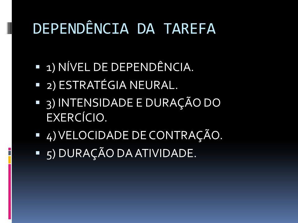 DEPENDÊNCIA DA TAREFA 1) NÍVEL DE DEPENDÊNCIA. 2) ESTRATÉGIA NEURAL.