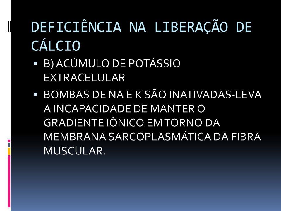DEFICIÊNCIA NA LIBERAÇÃO DE CÁLCIO