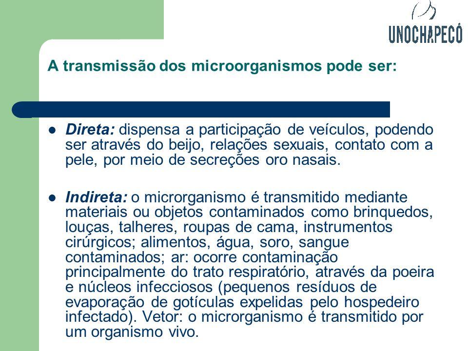 A transmissão dos microorganismos pode ser: