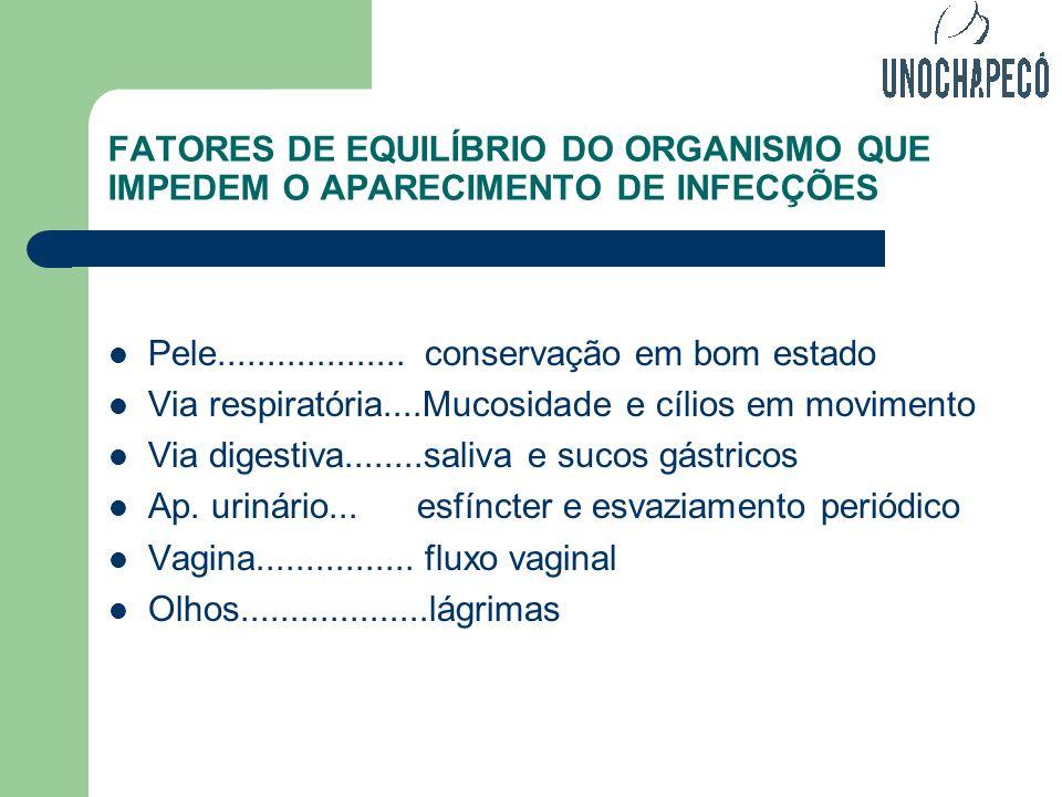 FATORES DE EQUILÍBRIO DO ORGANISMO QUE IMPEDEM O APARECIMENTO DE INFECÇÕES