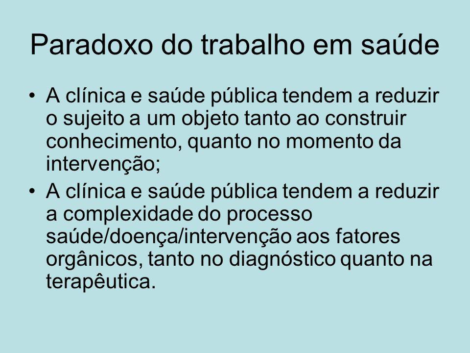 Paradoxo do trabalho em saúde