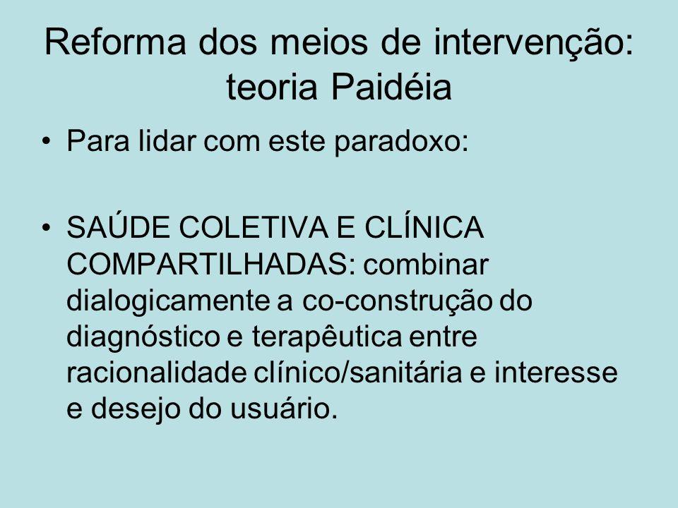 Reforma dos meios de intervenção: teoria Paidéia