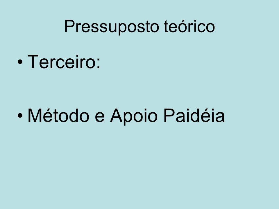 Pressuposto teórico Terceiro: Método e Apoio Paidéia