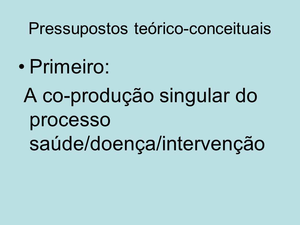 Pressupostos teórico-conceituais