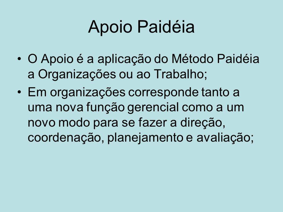 Apoio Paidéia O Apoio é a aplicação do Método Paidéia a Organizações ou ao Trabalho;