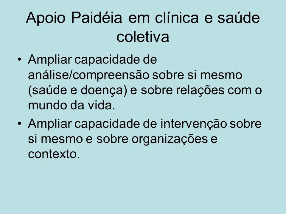Apoio Paidéia em clínica e saúde coletiva