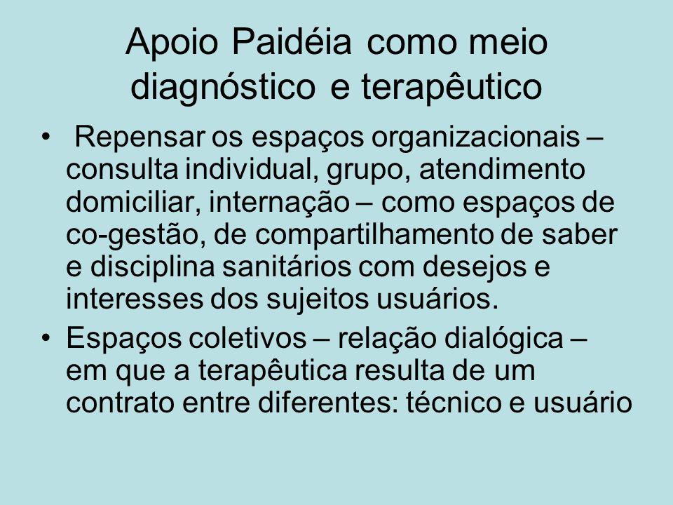 Apoio Paidéia como meio diagnóstico e terapêutico
