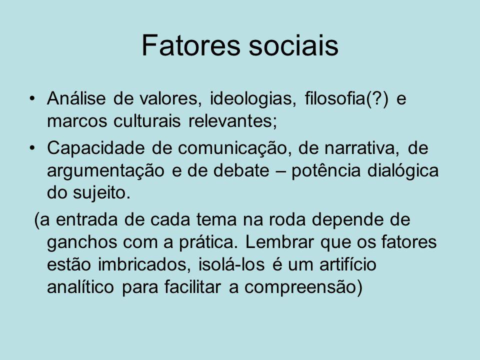 Fatores sociais Análise de valores, ideologias, filosofia( ) e marcos culturais relevantes;