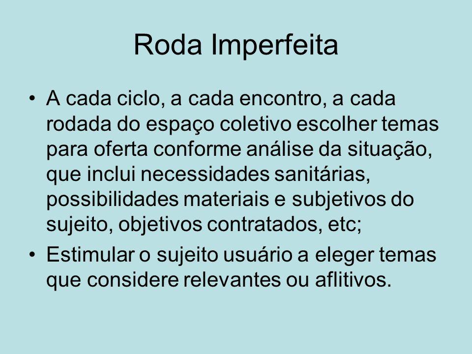 Roda Imperfeita