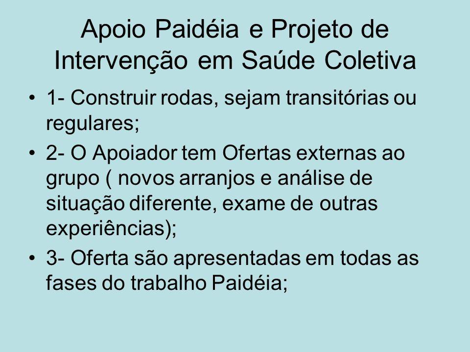 Apoio Paidéia e Projeto de Intervenção em Saúde Coletiva