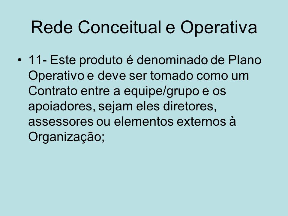 Rede Conceitual e Operativa