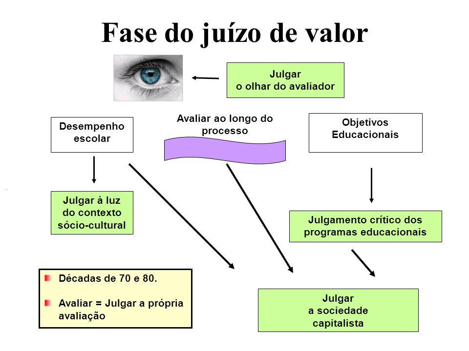 Fase do juízo de valor Julgar o olhar do avaliador