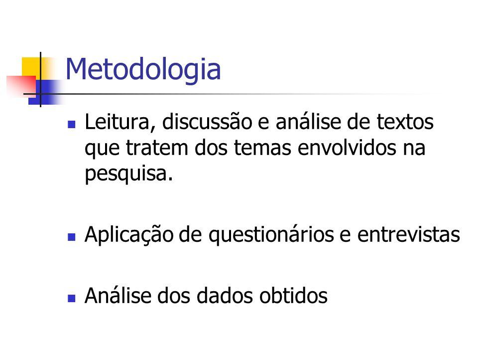 Metodologia Leitura, discussão e análise de textos que tratem dos temas envolvidos na pesquisa. Aplicação de questionários e entrevistas.