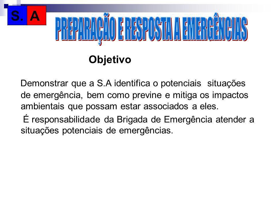 PREPARAÇÃO E RESPOSTA A EMERGÊNCIAS