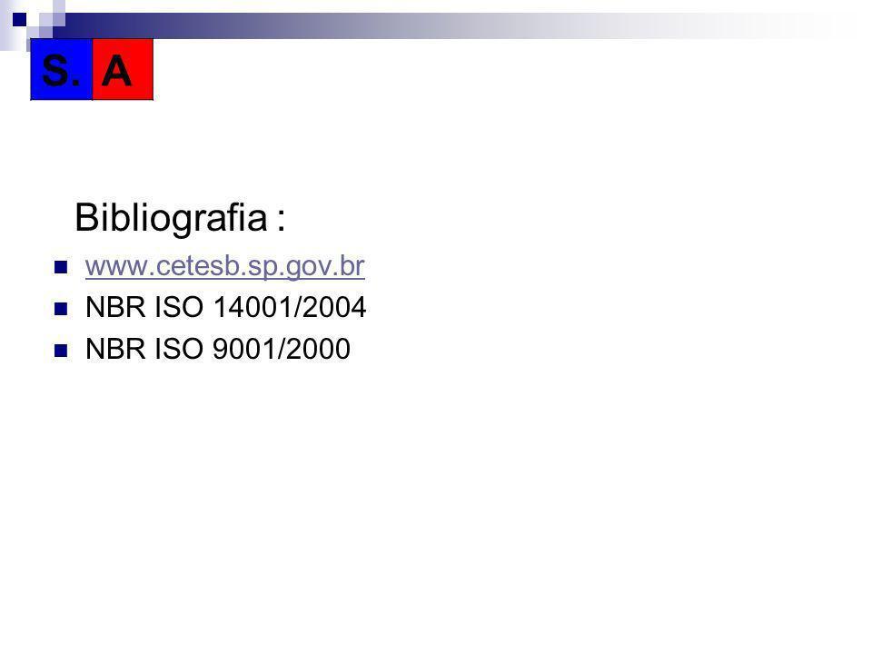 S. A Bibliografia : www.cetesb.sp.gov.br NBR ISO 14001/2004