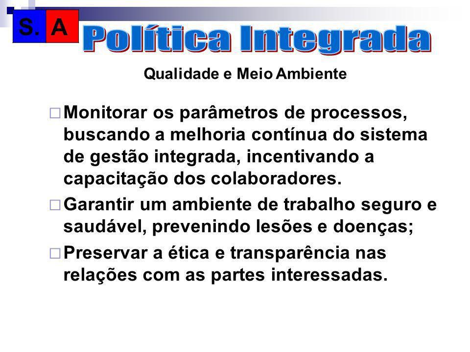 S.A. Política Integrada. Qualidade e Meio Ambiente.