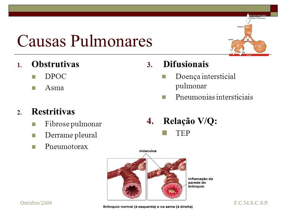 Causas Pulmonares Obstrutivas Restritivas Difusionais Relação V/Q: