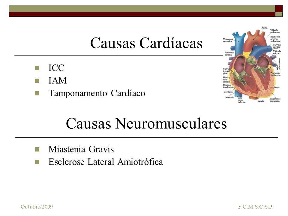 Causas Neuromusculares
