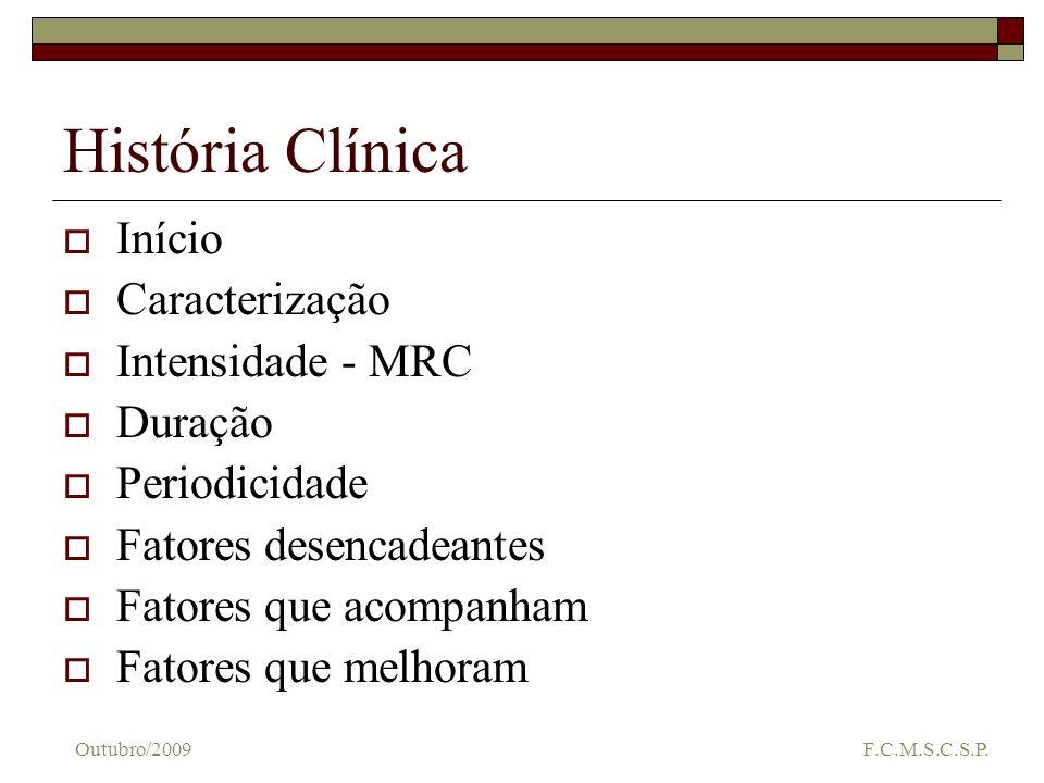 História Clínica Início Caracterização Intensidade - MRC Duração
