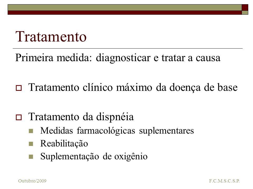 Tratamento Primeira medida: diagnosticar e tratar a causa