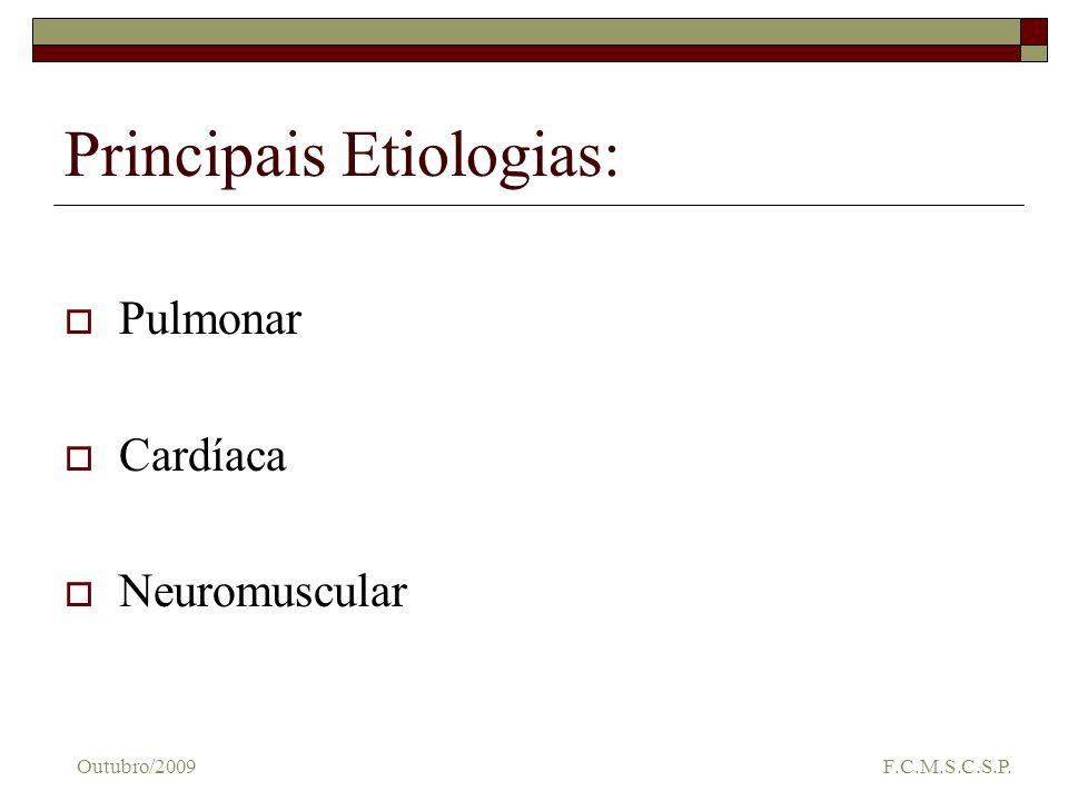 Principais Etiologias: