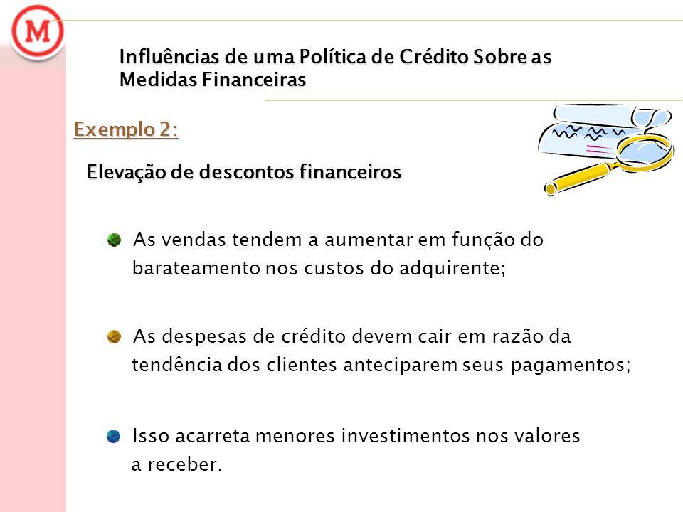 Influências de uma Política de Crédito Sobre as Medidas Financeiras