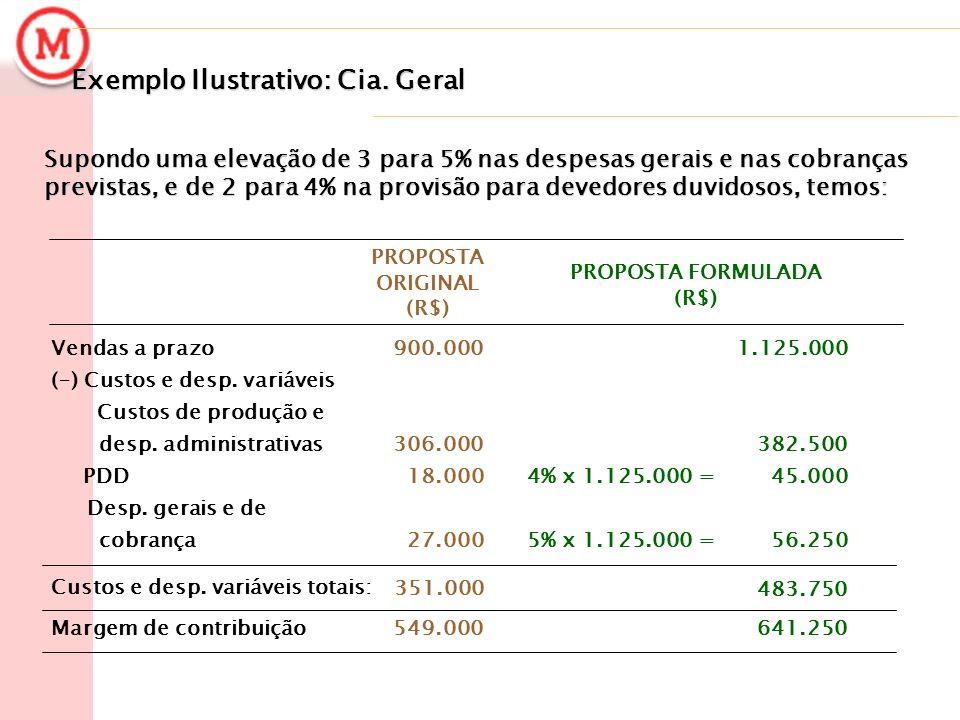 PROPOSTA FORMULADA (R$) PROPOSTA ORIGINAL (R$)