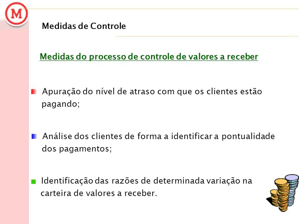 Medidas de Controle Medidas do processo de controle de valores a receber. Apuração do nível de atraso com que os clientes estão.