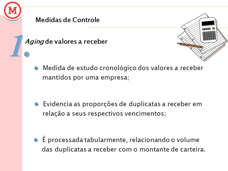 1. Medidas de Controle Aging de valores a receber