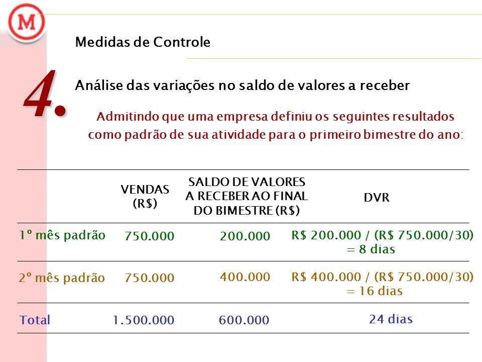 Medidas de Controle 4. Análise das variações no saldo de valores a receber. Admitindo que uma empresa definiu os seguintes resultados.