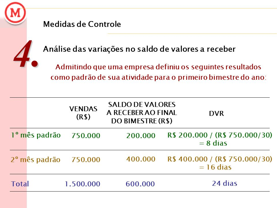 Medidas de Controle4. Análise das variações no saldo de valores a receber. Admitindo que uma empresa definiu os seguintes resultados.