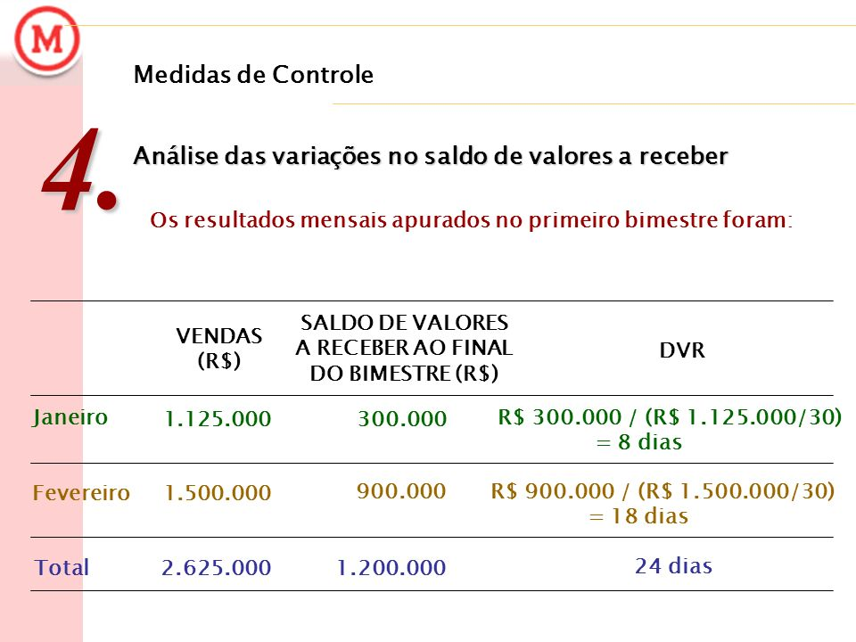SALDO DE VALORES A RECEBER AO FINAL DO BIMESTRE (R$)