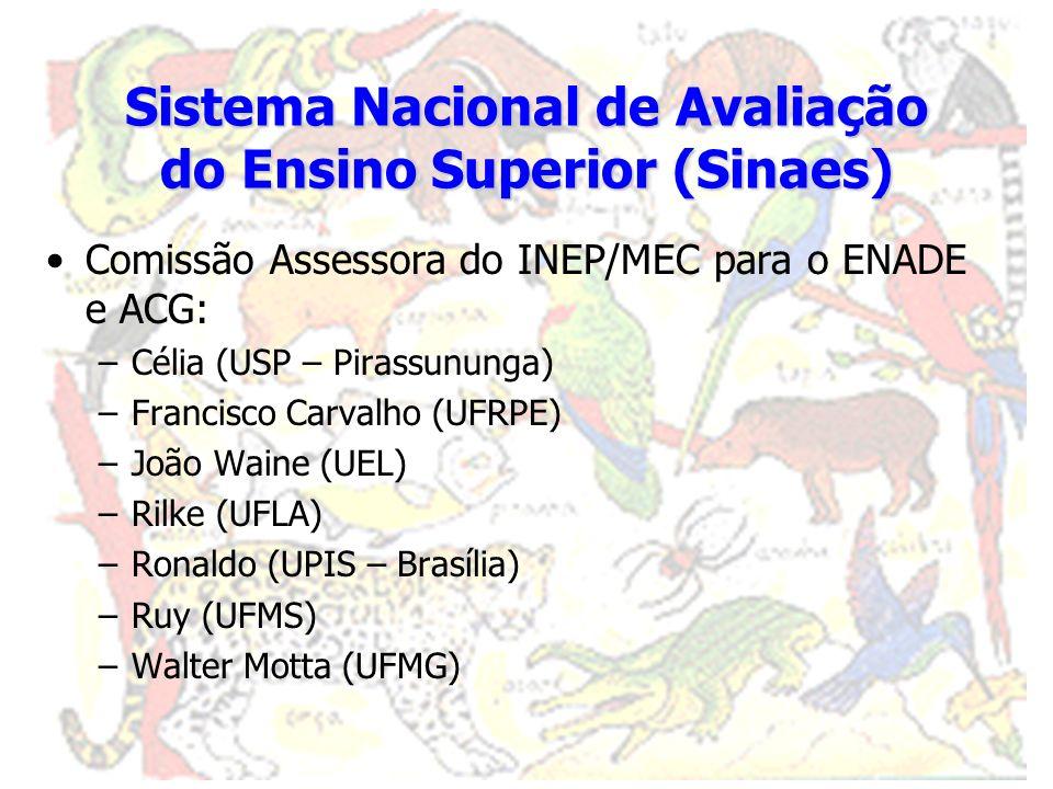 Sistema Nacional de Avaliação do Ensino Superior (Sinaes)