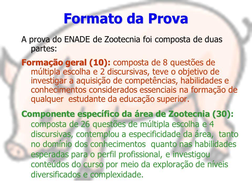 Formato da Prova A prova do ENADE de Zootecnia foi composta de duas partes: