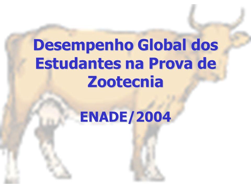 Desempenho Global dos Estudantes na Prova de Zootecnia
