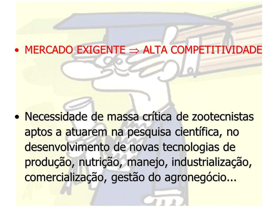 MERCADO EXIGENTE  ALTA COMPETITIVIDADE
