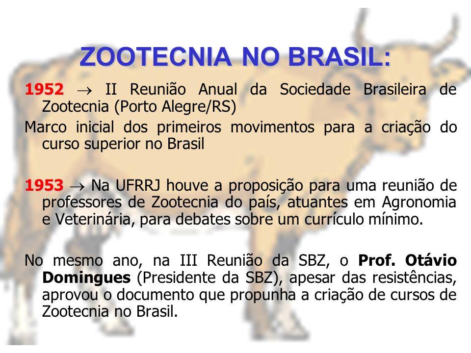 ZOOTECNIA NO BRASIL: 1952  II Reunião Anual da Sociedade Brasileira de Zootecnia (Porto Alegre/RS)