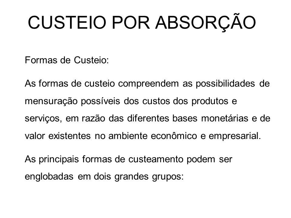 CUSTEIO POR ABSORÇÃO Formas de Custeio:
