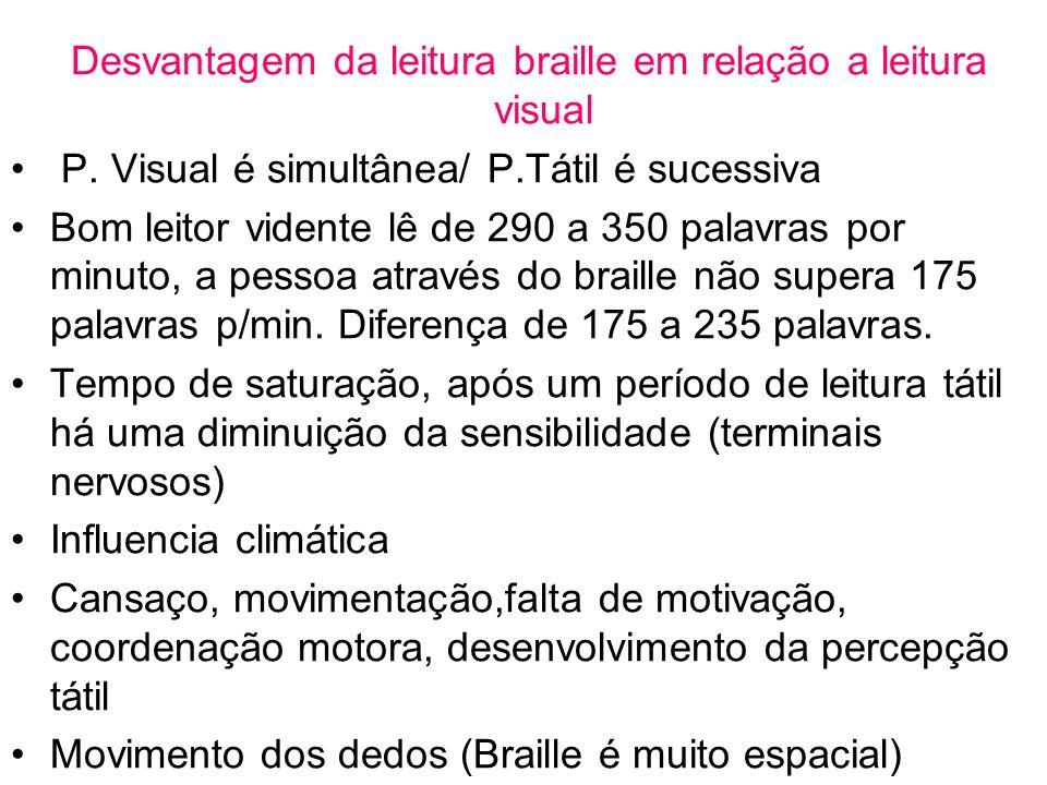 Desvantagem da leitura braille em relação a leitura visual