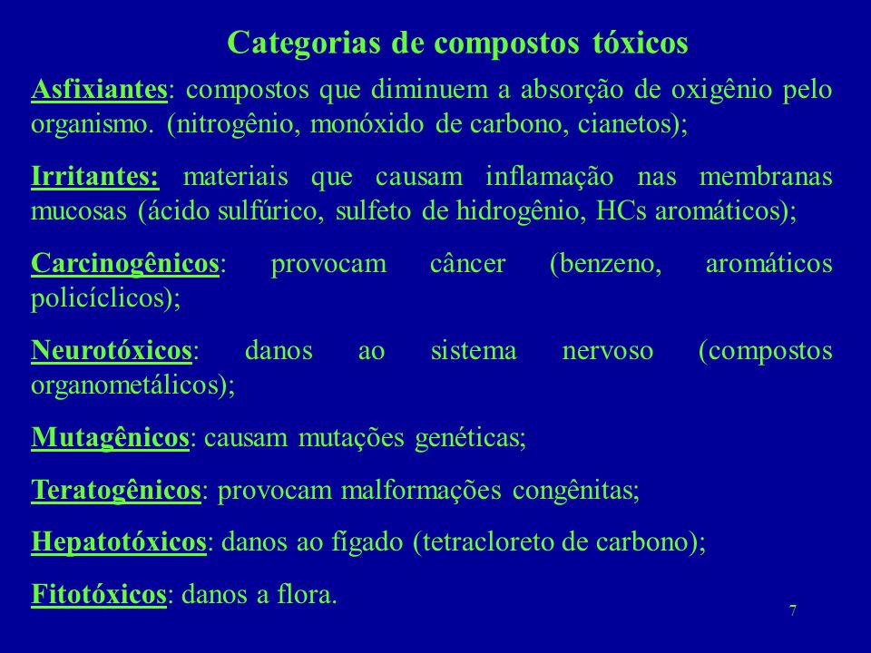 Categorias de compostos tóxicos